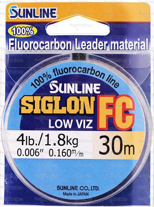 стоимость лески флюрокарбон
