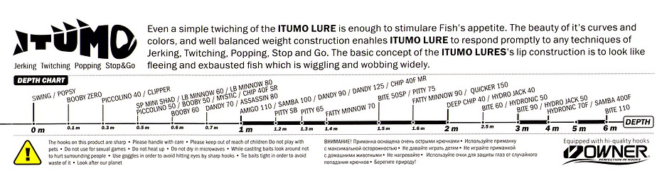 ITUMO Depth chart